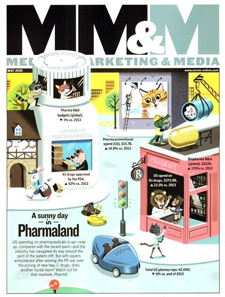 Medical Marketing & Media Cover - 5/1/2015