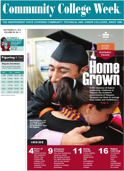 Community College Week Cover - 9/21/2015