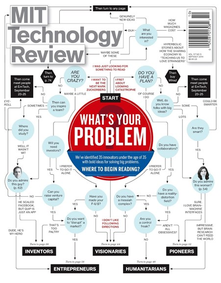 MIT Technology Review Cover - 9/1/2014